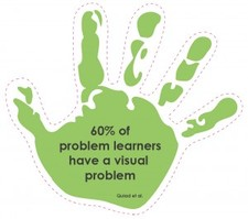 children problem learners